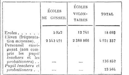 période qui précéda la révolution française
